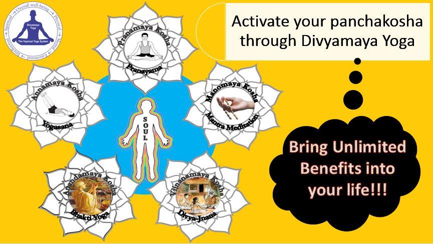 bhaktiyoga, karmayoga, yoga classes, pranayama, meditation